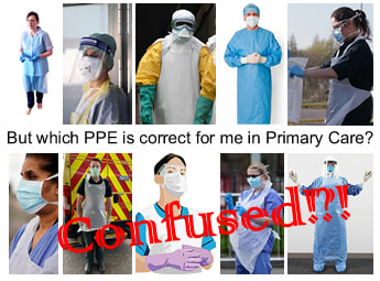 Correct PPE for Primary Care
